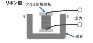 ダイナミックマイク_リボン型画像